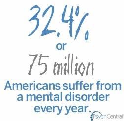 Mental Illness...